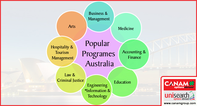 Popular Courses in Australia - Canam Consultants